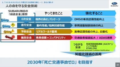P22_20200331090001